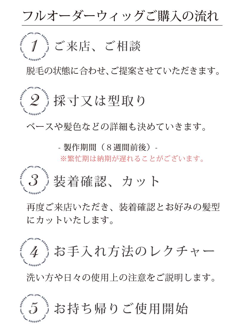 order_flow